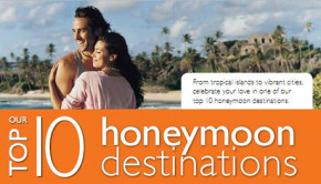 Honeymoon destinations list