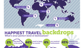 Happiness and travel infographic from G Adventures