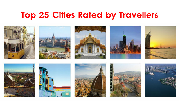 Top 25 cities rated best by travellers