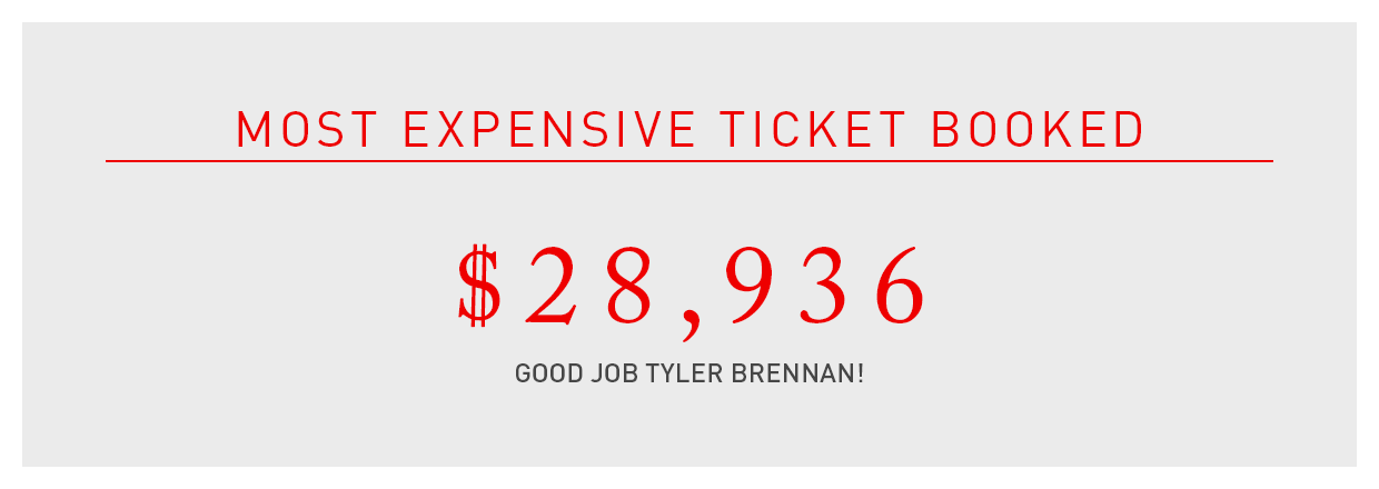 most expensive ticket ever booked tyler brennan