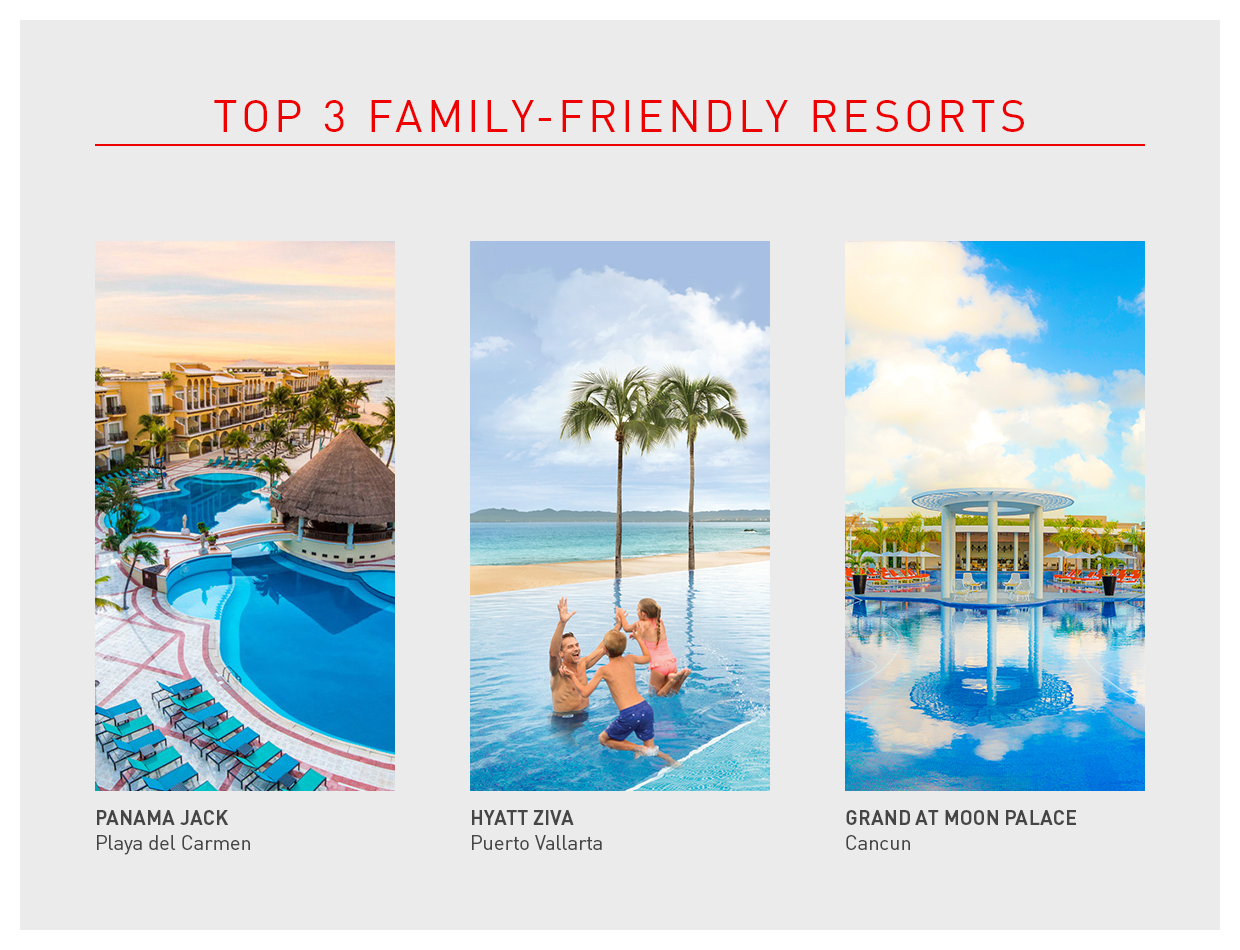 top 3 family friendly resorts